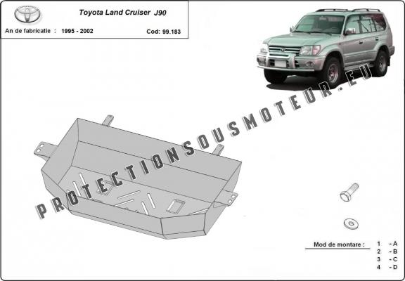 Protection de réservoir Toyota Land Cruiser J90